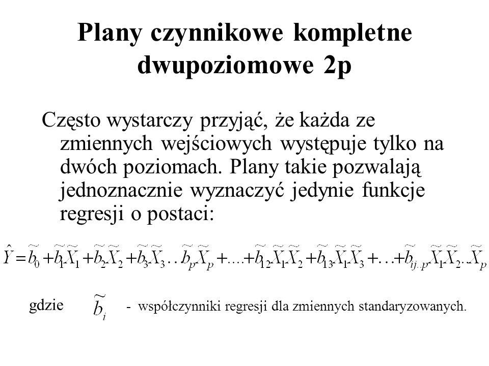Plany czynnikowe kompletne dwupoziomowe 2p Często wystarczy przyjąć, że każda ze zmiennych wejściowych występuje tylko na dwóch poziomach. Plany takie