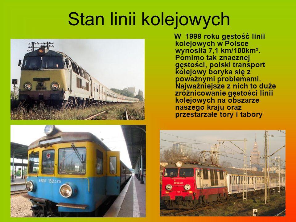 Stan linii kolejowych W 1998 roku gęstość linii kolejowych w Polsce wynosiła 7,1 km/100km². Pomimo tak znacznej gęstości, polski transport kolejowy bo