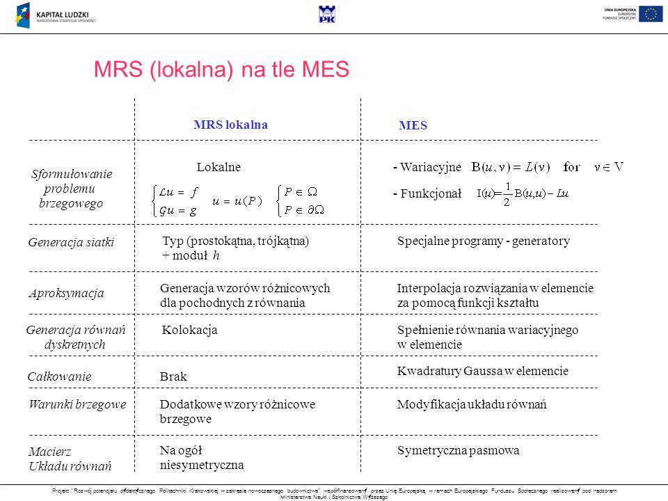 Projekt Rozwój potencjału dydaktycznego Politechniki Krakowskiej w zakresie nowoczesnego budownictwa współfinansowany przez Unię Europejską w ramach Europejskiego Funduszu Społecznego realizowany pod nadzorem Ministerstwa Nauki i Szkolnictwa Wyższego MRS (lokalna) na tle MES MRS lokalna MES Sformułowanie problemu brzegowego Lokalne - Wariacyjne - Funkcjonał Generacja siatki Typ (prostokątna, trójkątna) + moduł h Specjalne programy - generatory Aproksymacja Generacja wzorów różnicowych dla pochodnych z równania Interpolacja rozwiązania w elemencie za pomocą funkcji kształtu Generacja równań dyskretnych KolokacjaSpełnienie równania wariacyjnego w elemencie CałkowanieBrak Kwadratury Gaussa w elemencie Warunki brzegoweDodatkowe wzory różnicowe brzegowe Modyfikacja układu równań Macierz Układu równań Na ogół niesymetryczna Symetryczna pasmowa