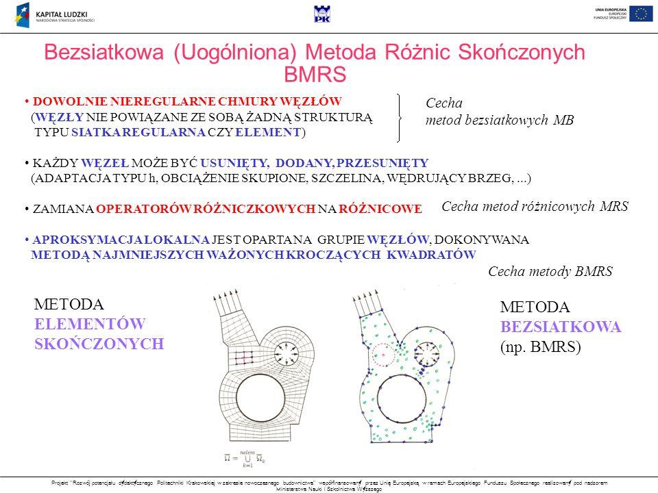 Projekt Rozwój potencjału dydaktycznego Politechniki Krakowskiej w zakresie nowoczesnego budownictwa współfinansowany przez Unię Europejską w ramach Europejskiego Funduszu Społecznego realizowany pod nadzorem Ministerstwa Nauki i Szkolnictwa Wyższego METODA ELEMENTÓW SKOŃCZONYCH METODA BEZSIATKOWA (np.