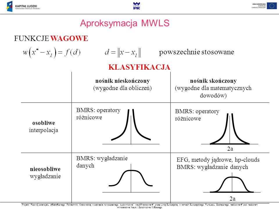 Projekt Rozwój potencjału dydaktycznego Politechniki Krakowskiej w zakresie nowoczesnego budownictwa współfinansowany przez Unię Europejską w ramach Europejskiego Funduszu Społecznego realizowany pod nadzorem Ministerstwa Nauki i Szkolnictwa Wyższego FUNKCJE WAGOWE powszechnie stosowane KLASYFIKACJA osobliwe interpolacja nieosobliwe wygładzanie nośnik nieskończony (wygodne dla obliczeń) nośnik skończony (wygodne dla matematycznych dowodów) BMRS: operatory różnicowe BMRS: operatory różnicowe BMRS: wygładzanie danych 2a EFG, metody jądrowe, hp-clouds BMRS: wygładzanie danych Aproksymacja MWLS