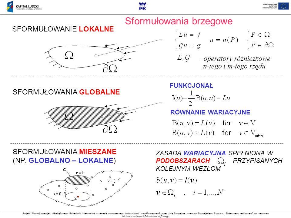 Projekt Rozwój potencjału dydaktycznego Politechniki Krakowskiej w zakresie nowoczesnego budownictwa współfinansowany przez Unię Europejską w ramach Europejskiego Funduszu Społecznego realizowany pod nadzorem Ministerstwa Nauki i Szkolnictwa Wyższego Kombinacje metod (MES + BMRS) Użycie dwóch metod w tym samym czasie do dyskretyzacji w różnych podobszarach Użycie jednej metody i drugiej metody na różnych etapach obliczeń, np.