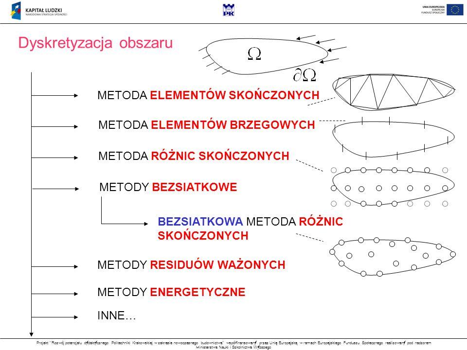 Projekt Rozwój potencjału dydaktycznego Politechniki Krakowskiej w zakresie nowoczesnego budownictwa współfinansowany przez Unię Europejską w ramach Europejskiego Funduszu Społecznego realizowany pod nadzorem Ministerstwa Nauki i Szkolnictwa Wyższego METODA ELEMENTÓW SKOŃCZONYCH METODA ELEMENTÓW BRZEGOWYCH METODA RÓŻNIC SKOŃCZONYCH METODY BEZSIATKOWE BEZSIATKOWA METODA RÓŻNIC SKOŃCZONYCH METODY RESIDUÓW WAŻONYCH METODY ENERGETYCZNE INNE… Dyskretyzacja obszaru