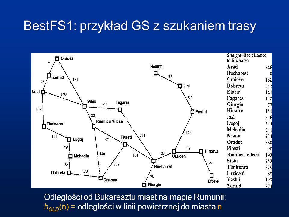 BestFS1: szukanie trasy - graf Szukanie zachłanne najkrótszej drogi do Bukaresztu.