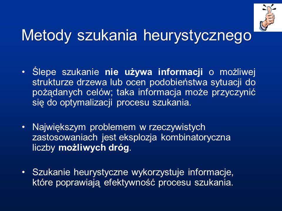 Heurystyczne Metody Szukania (cd) Używają heurystyk, reguł kciuka by określić, która część drzewa decyzji rozwijać najpierw.