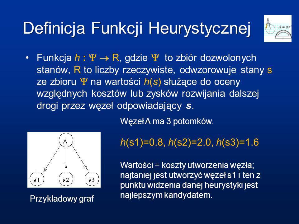 Najpierw najlepszy (BestFS) Kombinacja szukania w głąb (DFS) i szukania wszerz (BFS).