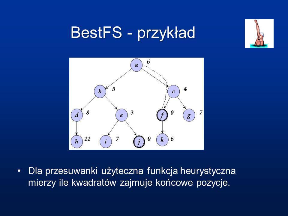 BFS1: szukanie zachłanne Szukanie zachłanne (Greedy Search, GS) to jedna z najprostszych strategii BestFS.
