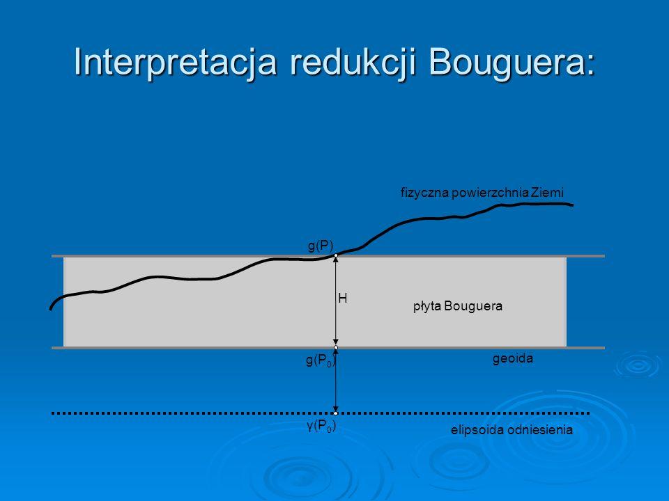 Interpretacja redukcji Bouguera: fizyczna powierzchnia Ziemi g(P) g(P 0 ) H płyta Bouguera elipsoida odniesienia geoida γ(P 0 )