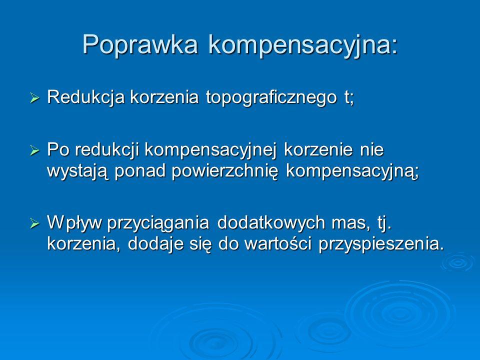 Poprawka kompensacyjna: Redukcja korzenia topograficznego t; Redukcja korzenia topograficznego t; Po redukcji kompensacyjnej korzenie nie wystają pona