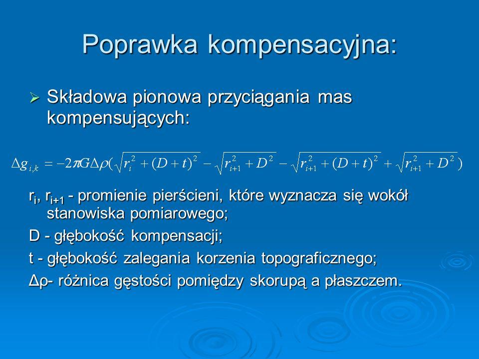 Poprawka kompensacyjna: Składowa pionowa przyciągania mas kompensujących: Składowa pionowa przyciągania mas kompensujących: r i, r i+1 - promienie pie