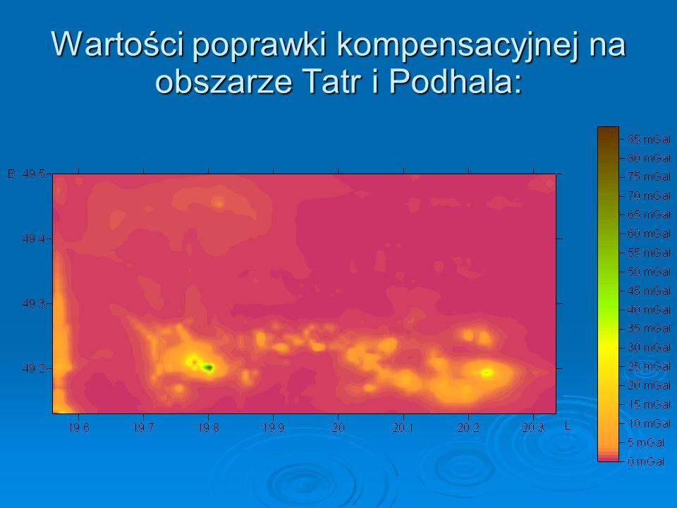 Wartości poprawki kompensacyjnej na obszarze Tatr i Podhala:
