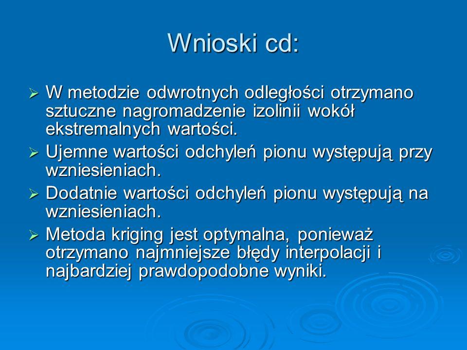 Wnioski cd: W metodzie odwrotnych odległości otrzymano sztuczne nagromadzenie izolinii wokół ekstremalnych wartości. W metodzie odwrotnych odległości