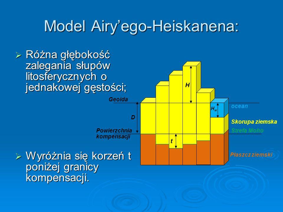 Model Airyego-Heiskanena: Różna głębokość zalegania słupów litosferycznych o jednakowej gęstości; Różna głębokość zalegania słupów litosferycznych o j