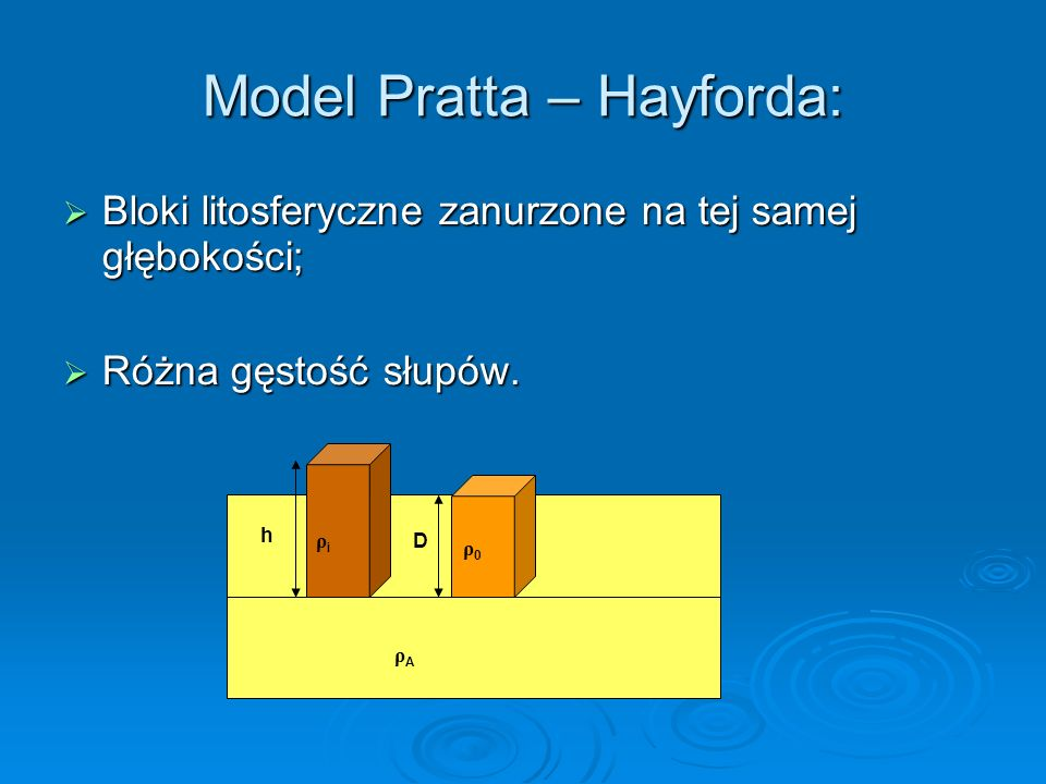 Model Pratta – Hayforda: Bloki litosferyczne zanurzone na tej samej głębokości; Bloki litosferyczne zanurzone na tej samej głębokości; Różna gęstość s