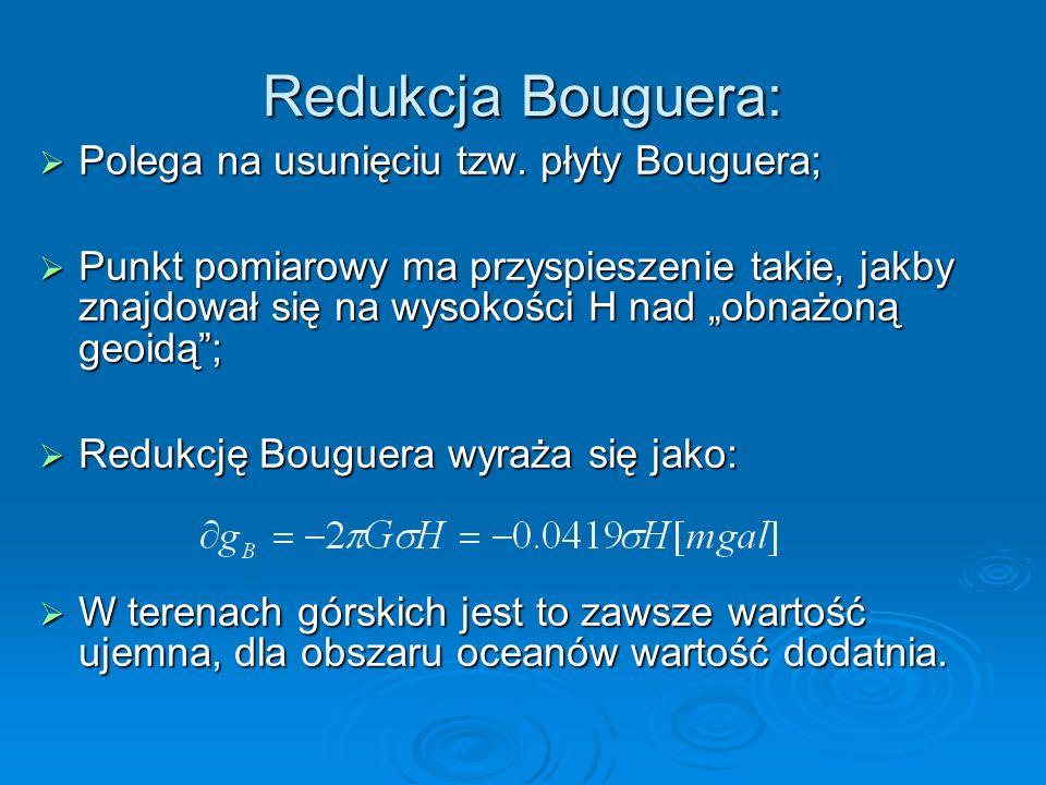 Redukcja Bouguera: Polega na usunięciu tzw. płyty Bouguera; Polega na usunięciu tzw. płyty Bouguera; Punkt pomiarowy ma przyspieszenie takie, jakby zn
