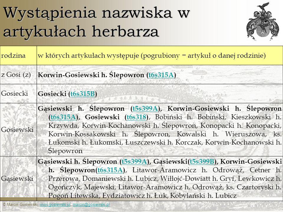 © Marcin Gosiewski, www.gosiewski.pl, marcin@gosiewski.plwww.gosiewski.plmarcin@gosiewski.pl Wystąpienia nazwiska w artykułach herbarza rodzinaw który