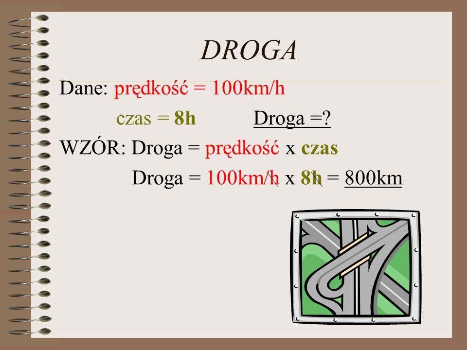 DROGA Dane: prędkość = 100km/h czas = 8h Droga =? WZÓR: Droga = prędkość x czas Droga = 100km/h x 8h = 800km