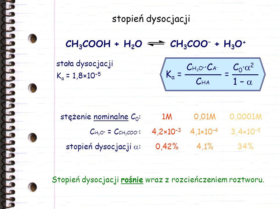 stopień dysocjacji CH 3 COOH + H 2 O CH 3 COO – + H 3 O + stała dysocjacji K a = 1,8×10 –5 stężenie nominalne C 0 :1M0,01M0,0001M C H 3 O + = C CH 3 C