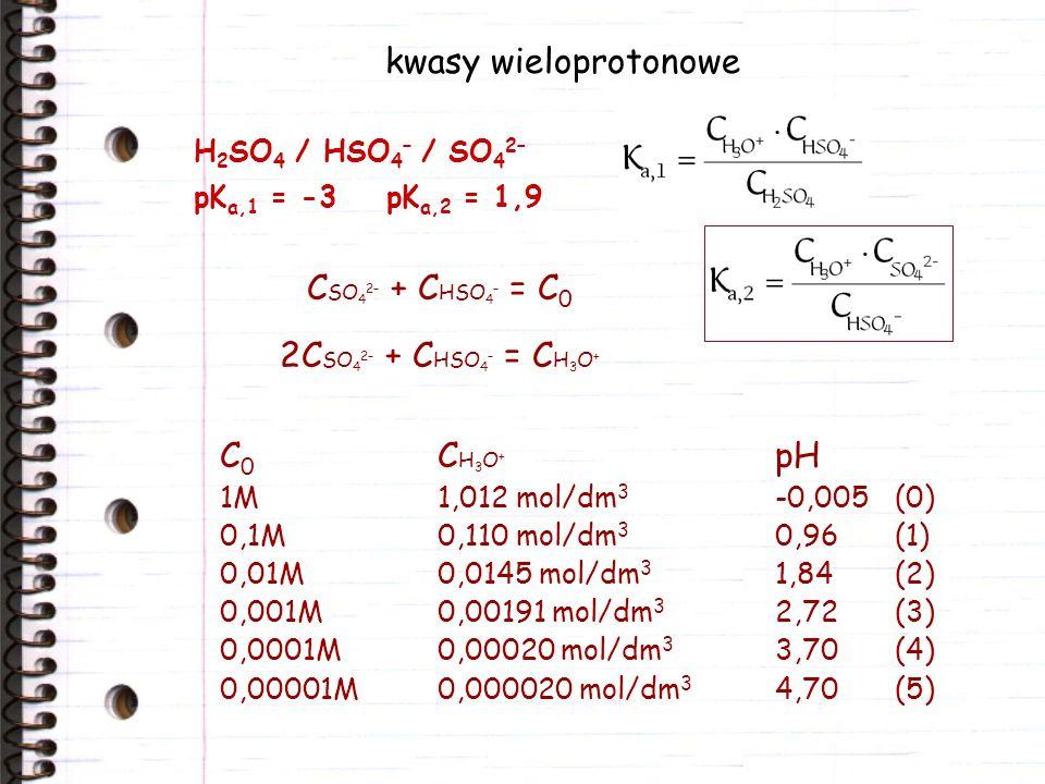 kwasy wieloprotonowe H 2 SO 4 / HSO 4 – / SO 4 2– pK a,1 = -3 pK a,2 = 1,9 C SO 4 2– + C HSO 4 – = C 0 2C SO 4 2– + C HSO 4 – = C H 3 O + C 0 C H 3 O