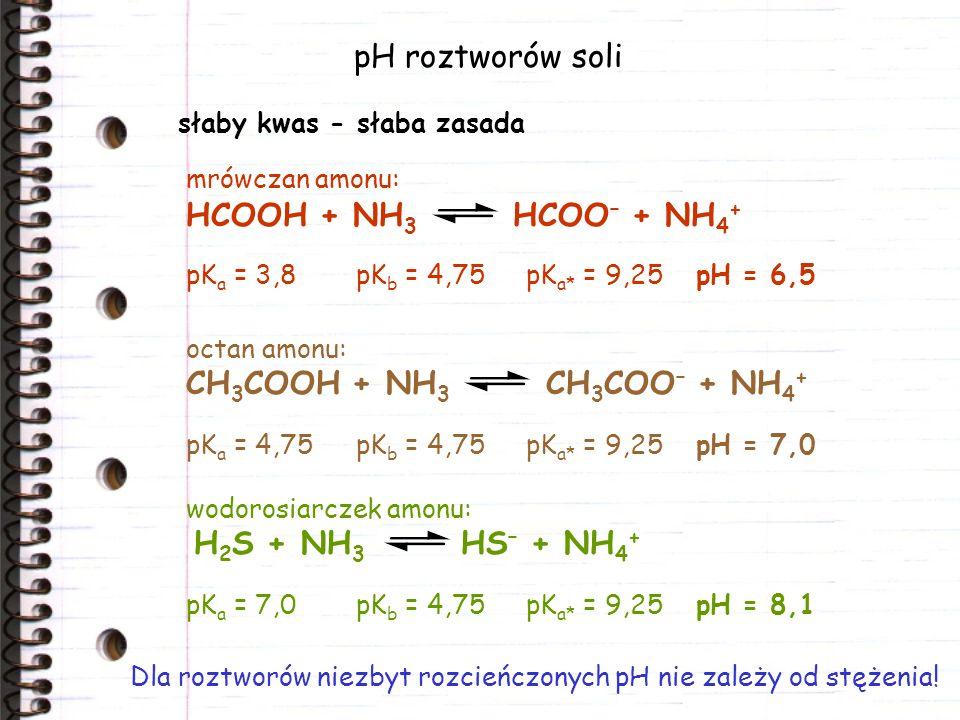 wodorosiarczek amonu: pK a = 7,0pK b = 4,75pK a* = 9,25pH = 8,1 octan amonu: pK a = 4,75pK b = 4,75pK a* = 9,25pH = 7,0 mrówczan amonu: pK a = 3,8pK b