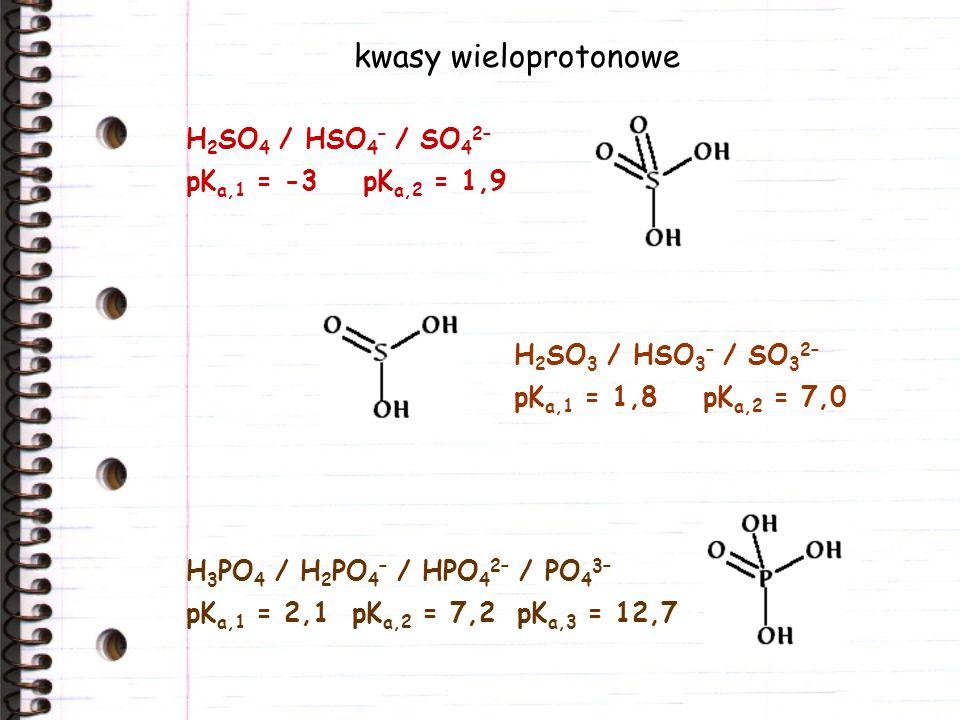 kwasy wieloprotonowe H 2 SO 4 / HSO 4 – / SO 4 2– pK a,1 = -3 pK a,2 = 1,9 H 3 PO 4 / H 2 PO 4 – / HPO 4 2– / PO 4 3– pK a,1 = 2,1 pK a,2 = 7,2 pK a,3