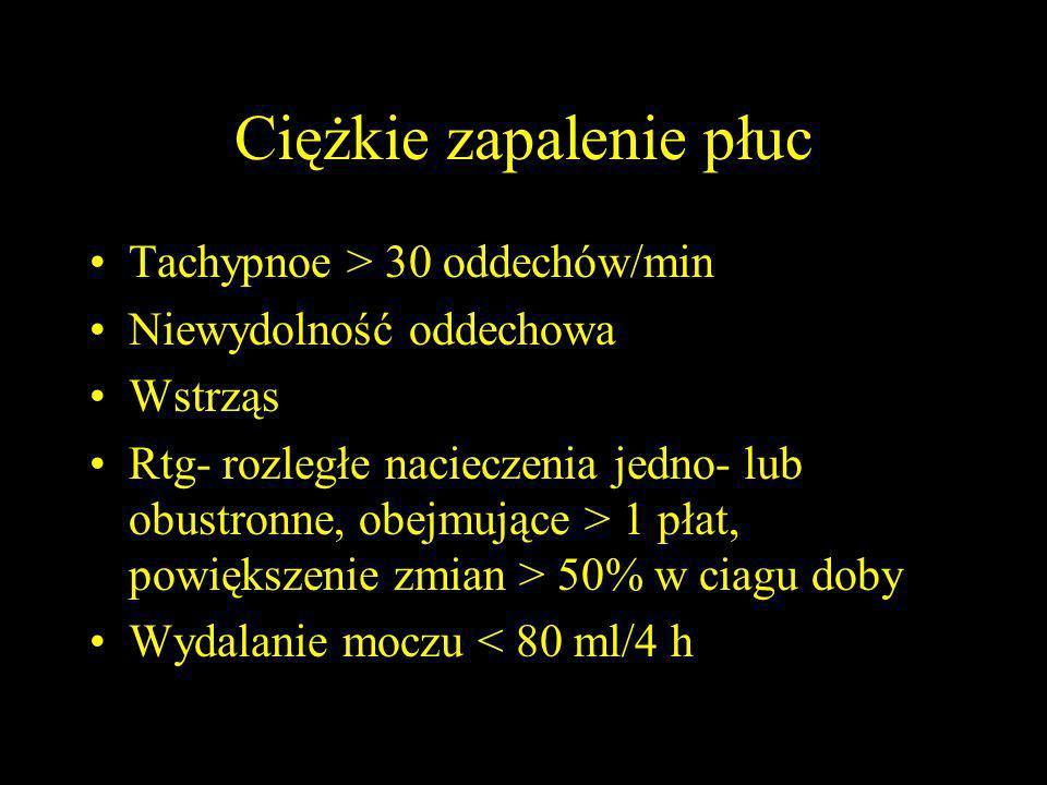 Ciężkie zapalenie płuc Tachypnoe > 30 oddechów/min Niewydolność oddechowa Wstrząs Rtg- rozległe nacieczenia jedno- lub obustronne, obejmujące > 1 płat