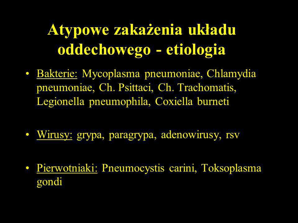 Atypowe zakażenia układu oddechowego - etiologia Bakterie: Mycoplasma pneumoniae, Chlamydia pneumoniae, Ch. Psittaci, Ch. Trachomatis, Legionella pneu