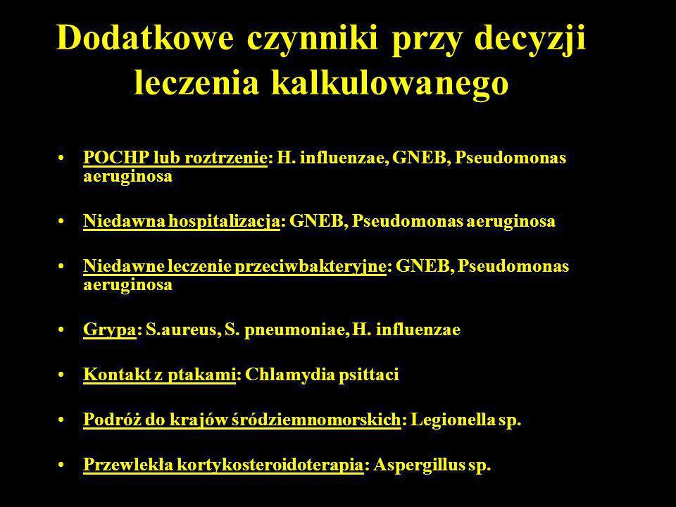 Dodatkowe czynniki przy decyzji leczenia kalkulowanego POCHP lub roztrzenie: H. influenzae, GNEB, Pseudomonas aeruginosa Niedawna hospitalizacja: GNEB