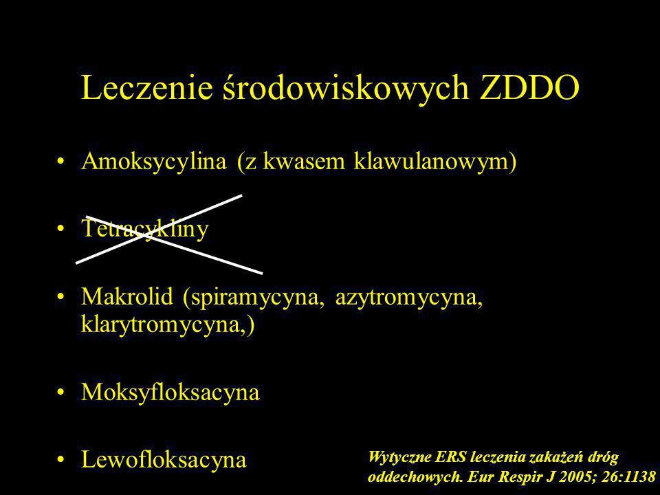 Leczenie środowiskowych ZDDO Amoksycylina (z kwasem klawulanowym) Tetracykliny Makrolid (spiramycyna, azytromycyna, klarytromycyna,) Moksyfloksacyna L