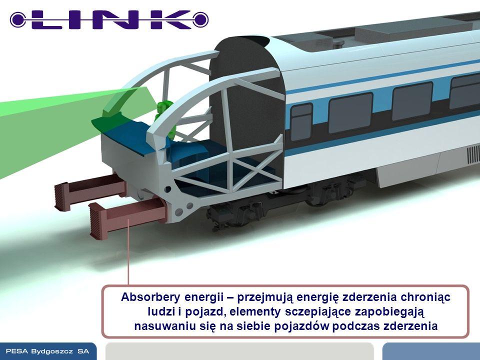 Absorbery energii – przejmują energię zderzenia chroniąc ludzi i pojazd, elementy sczepiające zapobiegają nasuwaniu się na siebie pojazdów podczas zde
