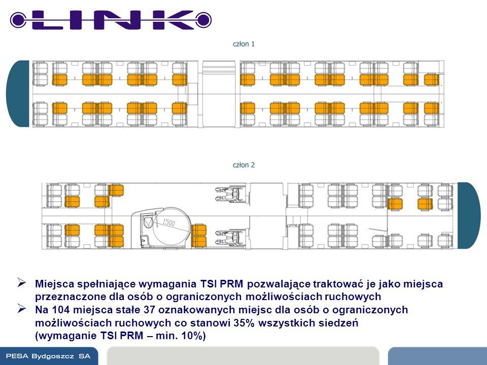 2 stanowiska dla wózków inwalidzkich, wyposażone w przyciski alarmowe (gabaryty wózka i strefa jego parkowania zgodnie z TSI PRM) 2 miejsca dedykowane dla osób towarzyszących (lokalizacja zgodnie z zaleceniami TSI PRM)