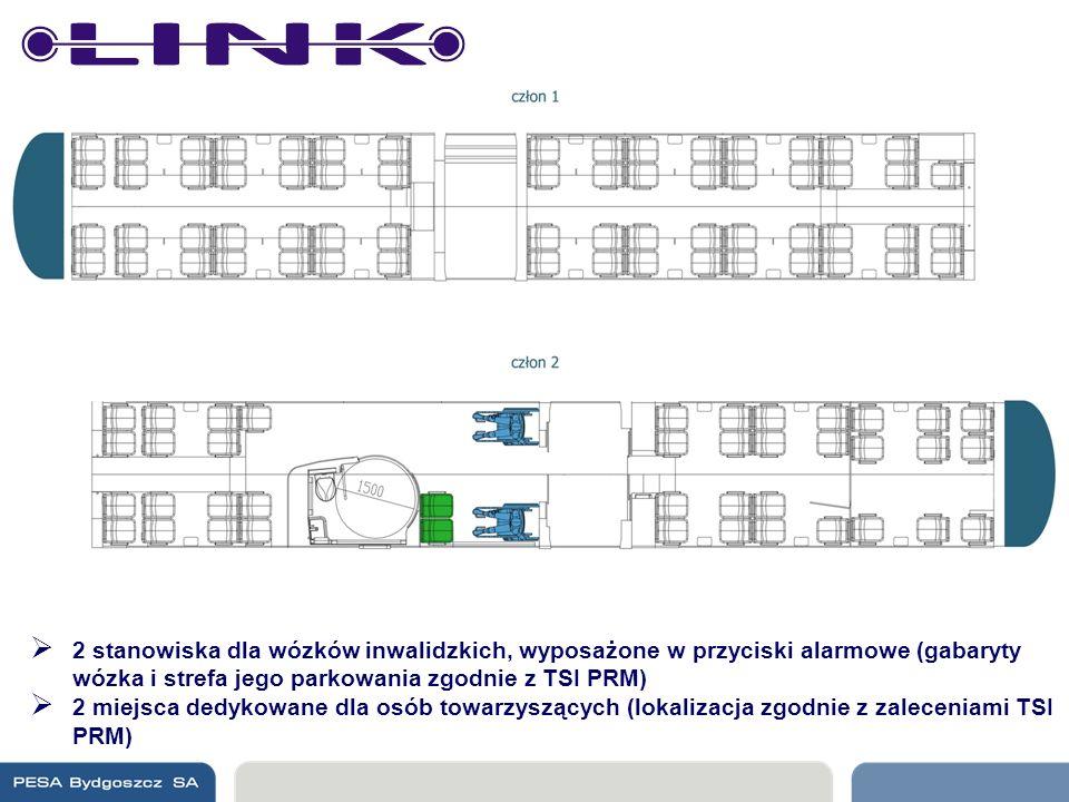 Przejścia dostępne dla osób na wózkach, zgodnie z zaleceniami TSI PRM – min. 800mm