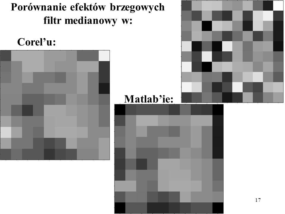 17 Porównanie efektów brzegowych filtr medianowy w: Matlabie: Corelu: