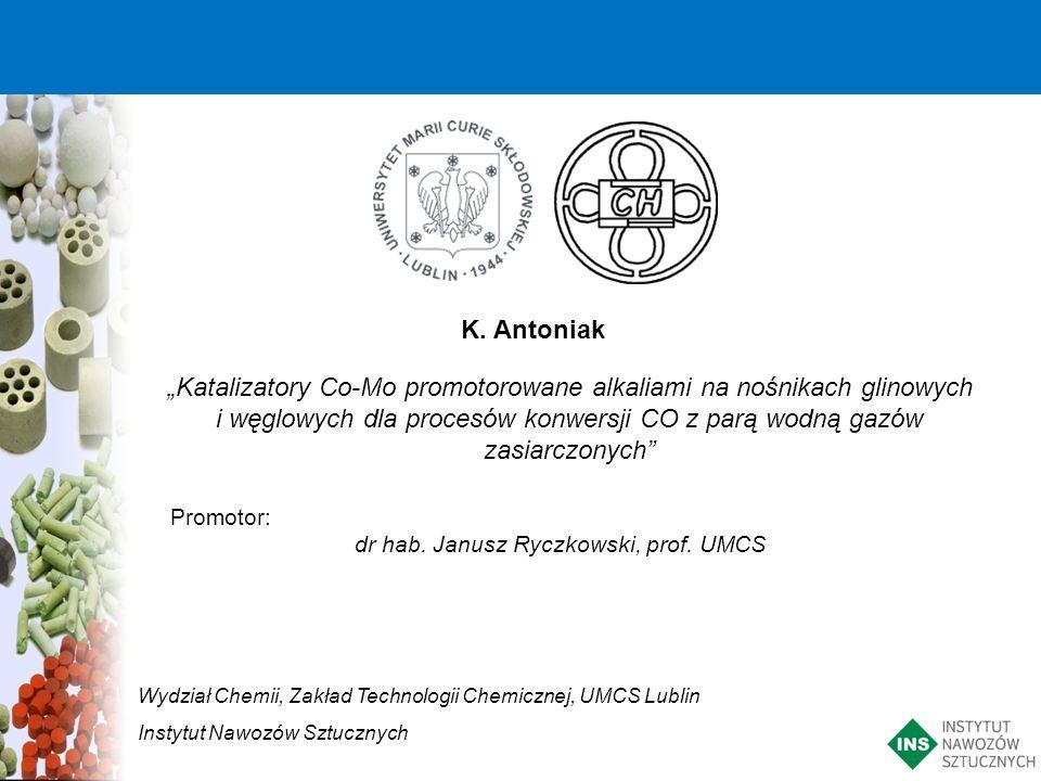 Katalizatory Co-Mo promotorowane alkaliami na nośnikach glinowych i węglowych dla procesów konwersji CO z parą wodną gazów zasiarczonych K. Antoniak P