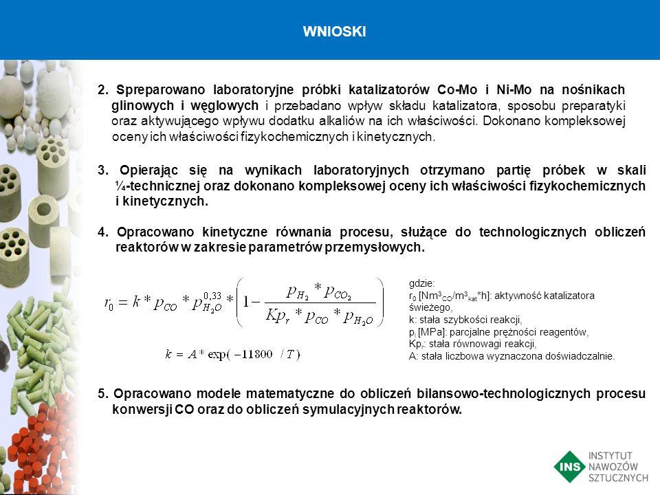 2. Spreparowano laboratoryjne próbki katalizatorów Co-Mo i Ni-Mo na nośnikach glinowych i węglowych i przebadano wpływ składu katalizatora, sposobu pr