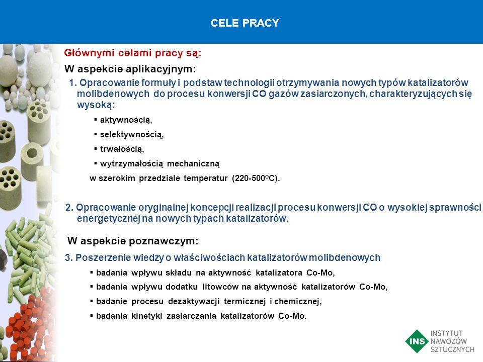 Głównymi celami pracy są: CELE PRACY 1. Opracowanie formuły i podstaw technologii otrzymywania nowych typów katalizatorów molibdenowych do procesu kon
