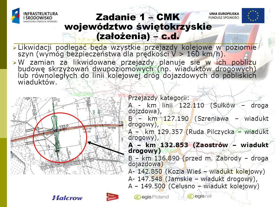 Zadanie 1 – CMK województwo świętokrzyskie (założenia) – c.d. Likwidacji podlegać będa wzystkie przejazdy kolejowe w poziomie szyn (wymóg bezpieczeńst