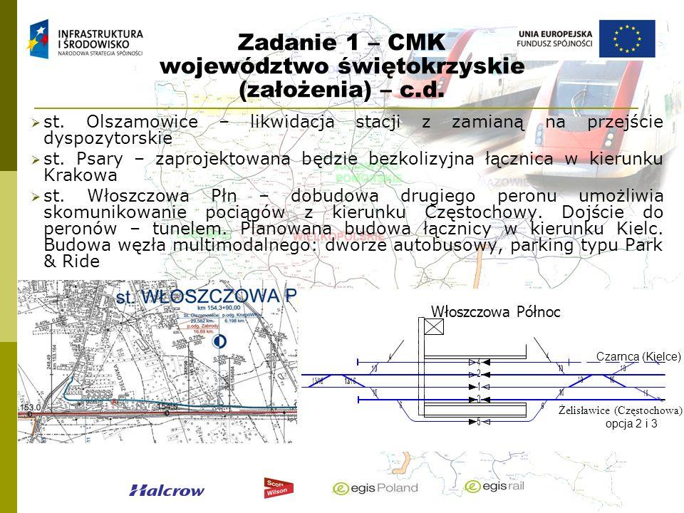 Zadanie 1 – CMK województwo świętokrzyskie (założenia) – c.d. st. Olszamowice – likwidacja stacji z zamianą na przejście dyspozytorskie st. Psary – za