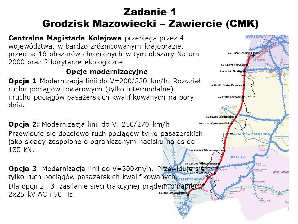 Zadanie 1 Grodzisk Mazowiecki – Zawiercie (CMK) Centralna Magistarla Kolejowa przebiega przez 4 województwa, w bardzo zróżnicowanym krajobrazie, przec
