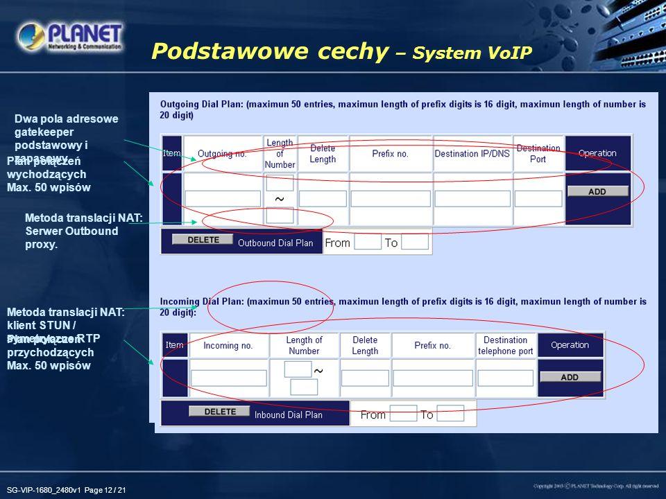 SG-VIP-1680_2480v1 Page 12 / 21 Podstawowe cechy – System VoIP Obsługa dwóch protokołów –H.323/SIP H.323v2v3v4 SIP 2.0 (RFC3261) Duża elastyczność Obs