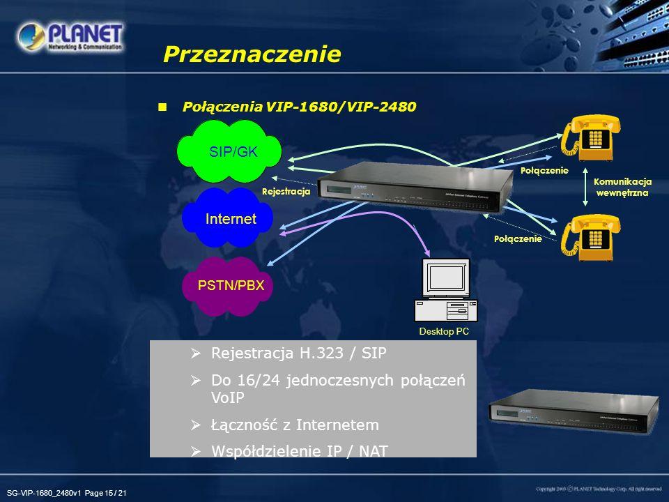 SG-VIP-1680_2480v1 Page 15 / 21 Przeznaczenie Połączenia VIP-1680/VIP-2480 Rejestracja H.323 / SIP Do 16/24 jednoczesnych połączeń VoIP Łączność z Int