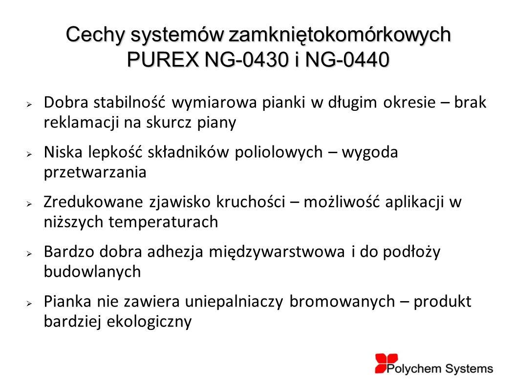 Natryskowa Pianka Otwartokomórkowa NG-0810NF 8 kg/m3 λ = 0,043 [W/mK]