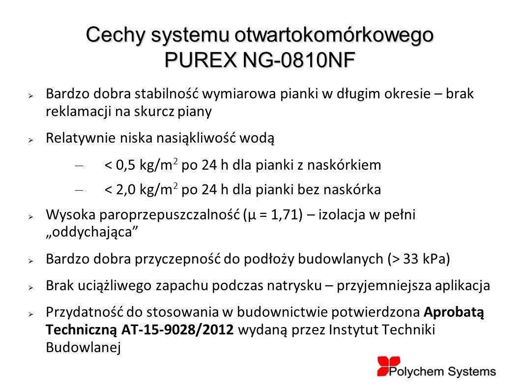 Klasyfikacja ogniowa PUREX NG-0810NF wg PN-EN 13501-1+A1:2010 Klasa reakcji na ogień pianki pokrytej okładziną z płyt gipsowo- kartonowych bez podkładu albo na podkładzie palnym lub niepalnym: B-s1, d0 Taki układ uznaje się za: niezapalny niekapiący nieodpadający pod wpływem ognia