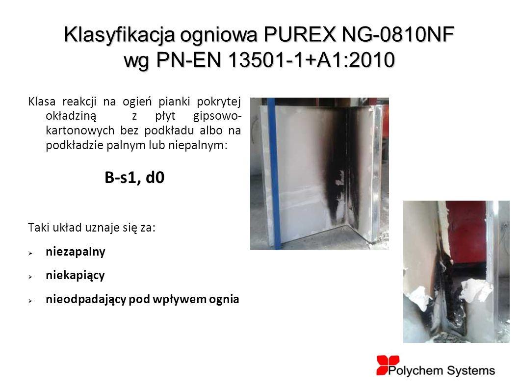 Klasyfikacja ogniowa PUREX NG-0810NF wg PN-EN 13501-1+A1:2010 Klasa reakcji na ogień pianki pokrytej okładziną z płyt gipsowo- kartonowych bez podkład