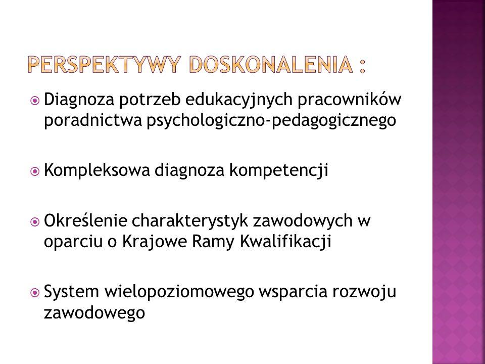 Diagnoza potrzeb edukacyjnych pracowników poradnictwa psychologiczno-pedagogicznego Kompleksowa diagnoza kompetencji Określenie charakterystyk zawodow