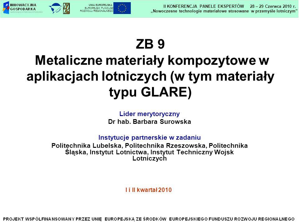 ZB 9 Metaliczne materiały kompozytowe w aplikacjach lotniczych (w tym materiały typu GLARE) Lider merytoryczny Dr hab. Barbara Surowska Instytucje par