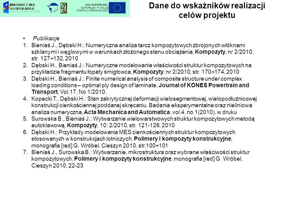 Dane do wskaźników realizacji celów projektu UNIA EUROPEJSKA EUROPEJSKI FUNDUSZ ROZWOJU REGIONALNEGO Publikacje 1.Bieniaś J., Dębski H.: Numeryczna an