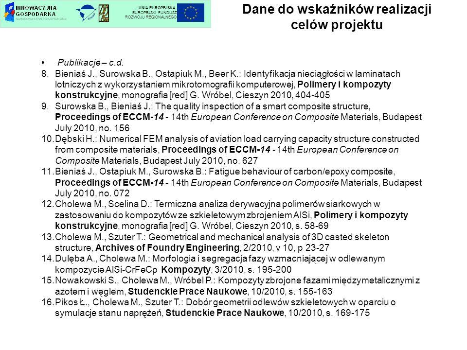 Dane do wskaźników realizacji celów projektu UNIA EUROPEJSKA EUROPEJSKI FUNDUSZ ROZWOJU REGIONALNEGO Publikacje – c.d. 8.Bieniaś J., Surowska B., Osta