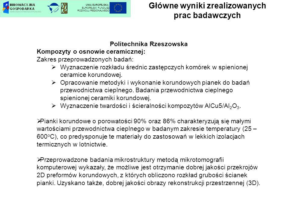 Główne wyniki zrealizowanych prac badawczych UNIA EUROPEJSKA EUROPEJSKI FUNDUSZ ROZWOJU REGIONALNEGO Politechnika Rzeszowska Kompozyty o osnowie ceram