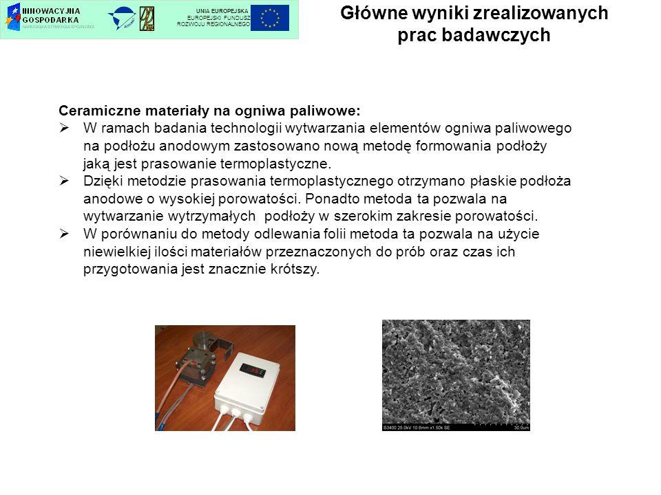 Główne wyniki zrealizowanych prac badawczych UNIA EUROPEJSKA EUROPEJSKI FUNDUSZ ROZWOJU REGIONALNEGO Ceramiczne materiały na ogniwa paliwowe: W ramach